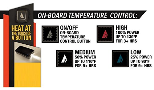 ActionHeat battery heated balaclava - 05