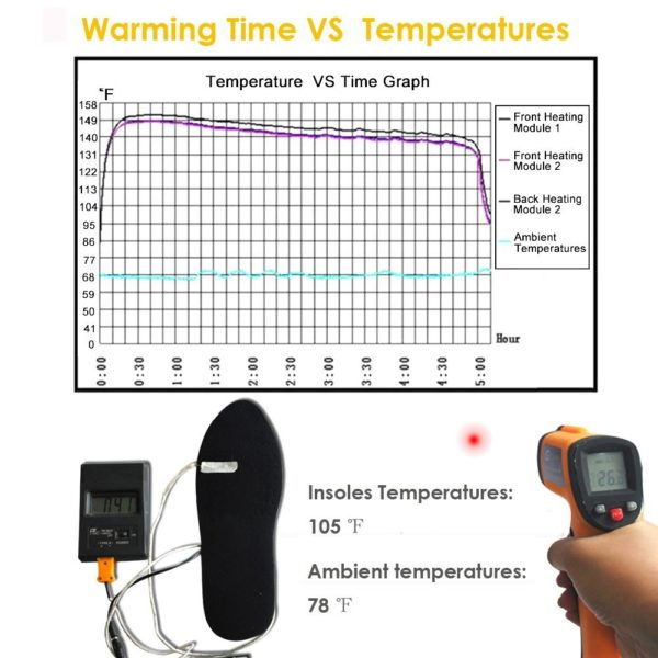 Warmspace Heated Insoles - 05