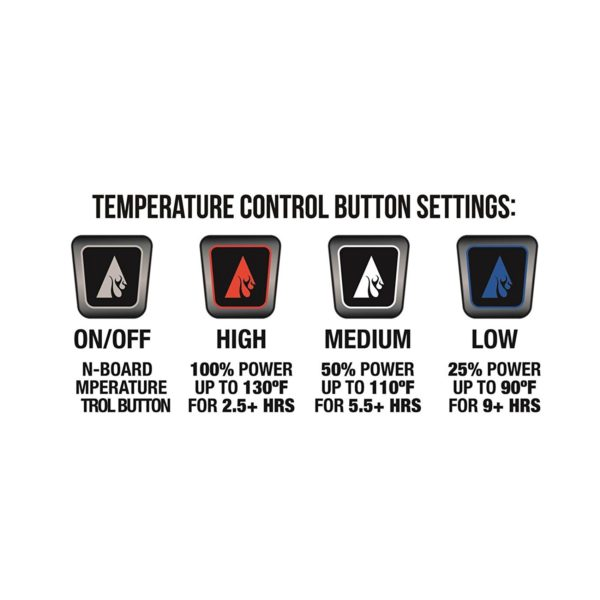 ActionHeat Battery Heated Vest - 07