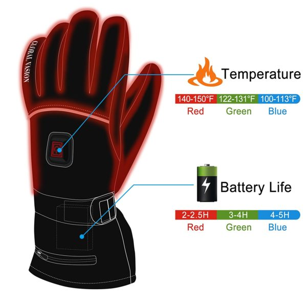 Global Vasion Battery Heated Gloves - 03
